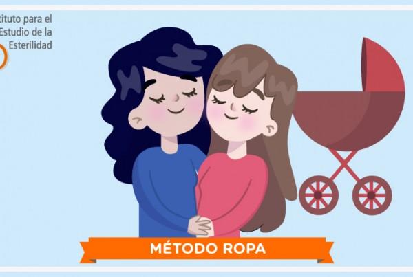 Método ROPA