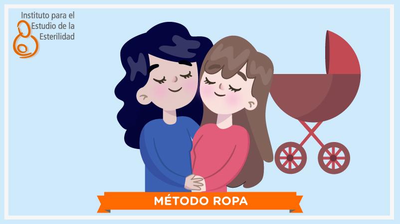 El método ROPA